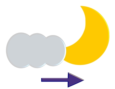 Cloudy, sunny (moon) weather