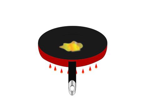 Frying pan (butter)
