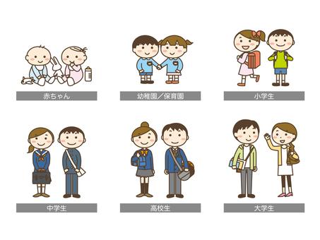 남자와 여자의 성장 기록