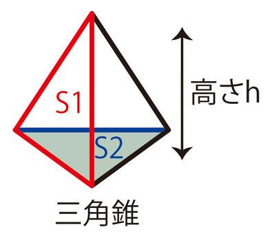 삼각형 콘