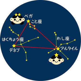 Large triangle of summer and Orihime & Hikari