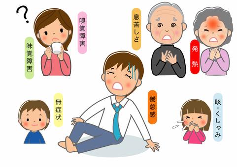 신종 코로나 바이러스의 주요 증상