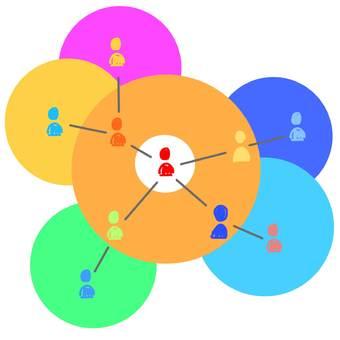 Illustration of human network