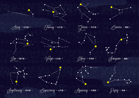 Constellation List Hand-drawn illustrations material