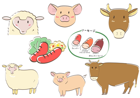 Sheep, pig, cow, sausage