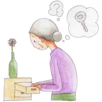 Dementia (forgetting / looking things)