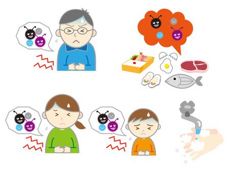 Various food poisoning set