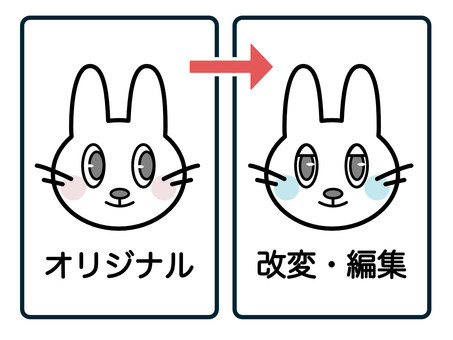 Illustration of copyright (same identity) editing / modification