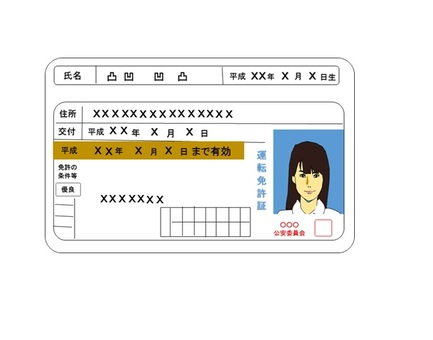 Illustration of a driver's license Woman · · Excellent