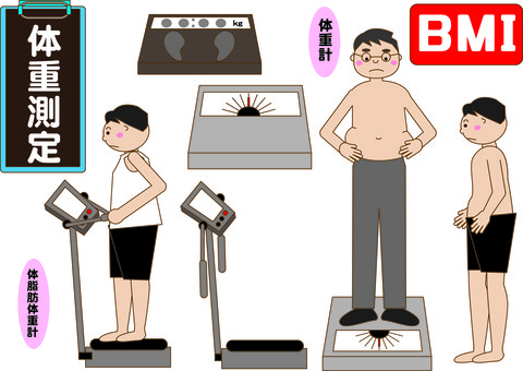Weight scale (measuring person)