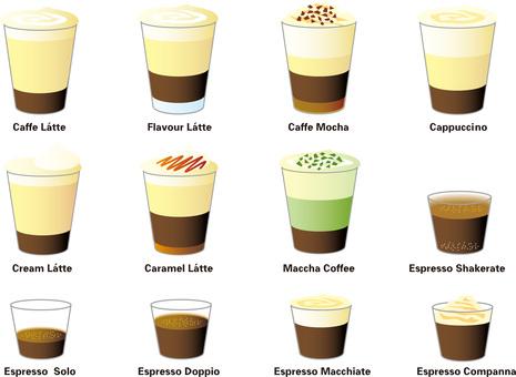 Coffee MENU, espresso, etc.