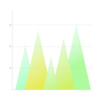 Triangle bar chart 4