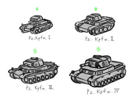 German tanks ②