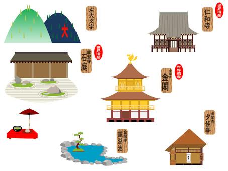 Sightseeing spot of Kyoto ⑮ Around Kinkakuji