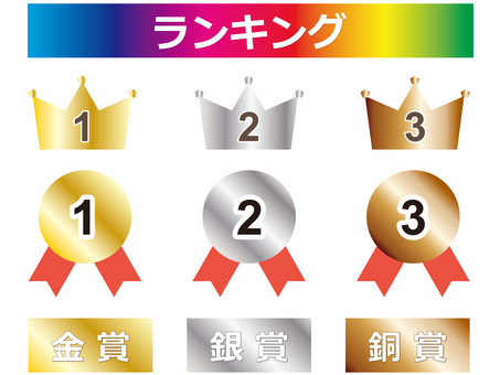 Ranking (1st to 3rd)
