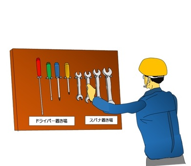 Position management of tools