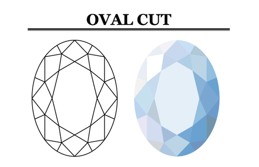 Oval cut front