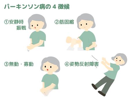 Parkinson's _ 4 sign