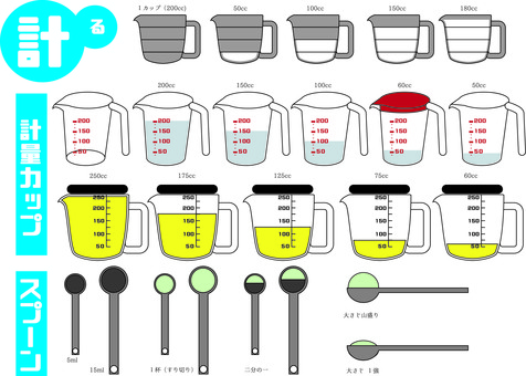 Measuring cup (with lid), measuring spoon