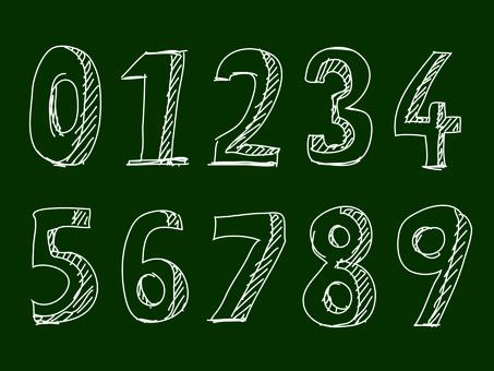 Numerals for handwritten characters blackboard