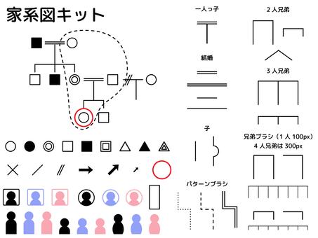 Family tree kit