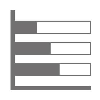 Horizontal Bar Graph (4)