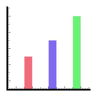 Bar chart 3 lines
