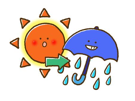 (Weather) sunny then rain
