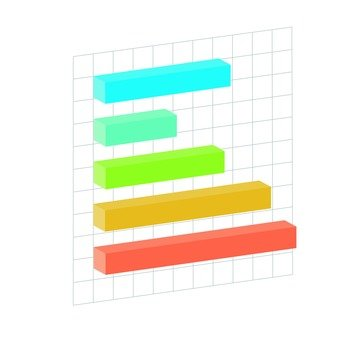 Stereoscopic bar chart 2