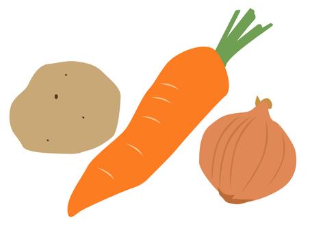 Potato, onions and carrots