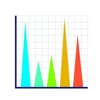 Triangle bar chart 1