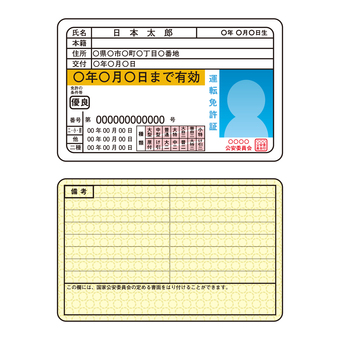 Driver's license (before revision / gold)