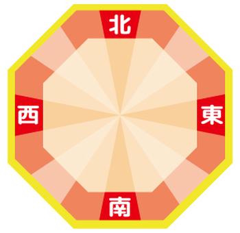 恵方方角表-06(八角)