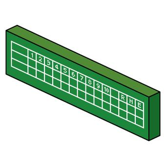 Scoreboard (no entry)