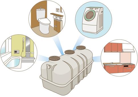 浄化槽 図