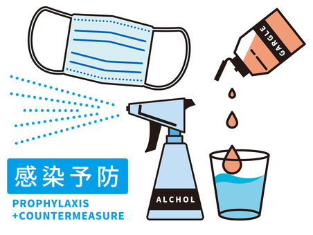 Mask, mouthwash, alcohol spray
