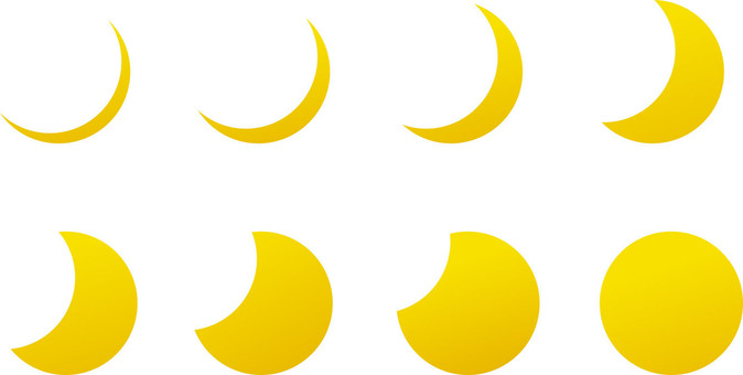Phases of the moon (MOON)