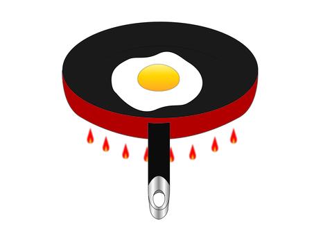 Frying pan (fried egg)