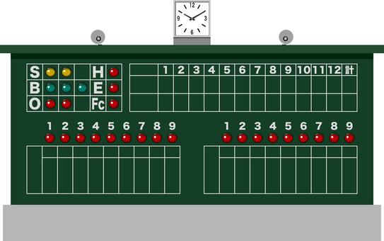 Baseball scoreboard plain