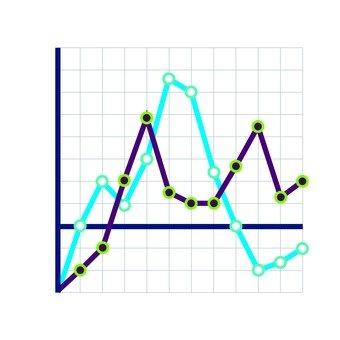 Line chart 1
