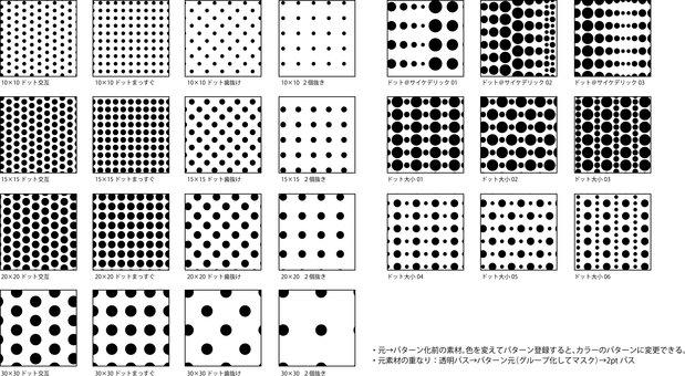 Basic dot pattern
