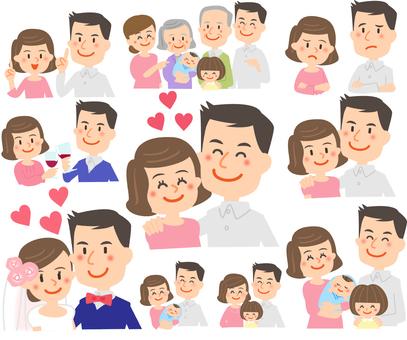 Çeşitli aileler