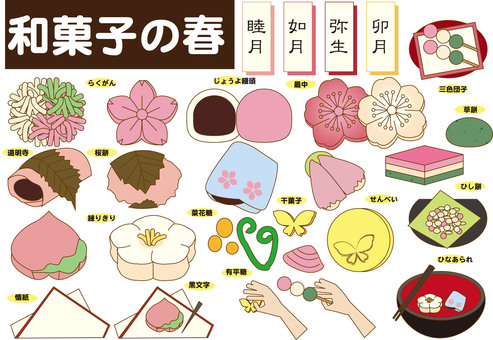 Japanese sweets (spring)
