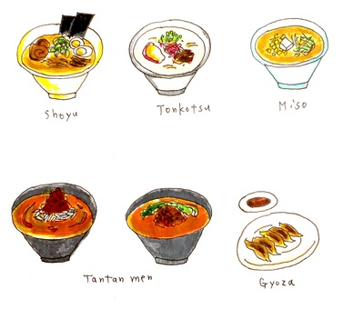 Illustration of a ramen system