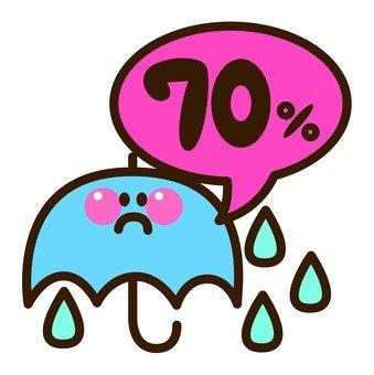 Precipitation rate
