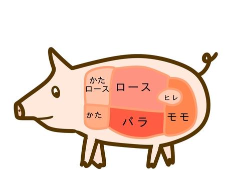 Pig site