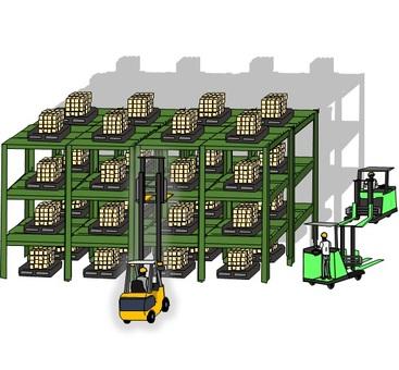Warehouse, inventory management part 2