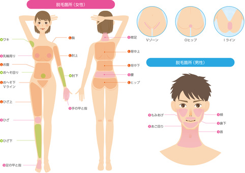 Hair Removal_ Young Women