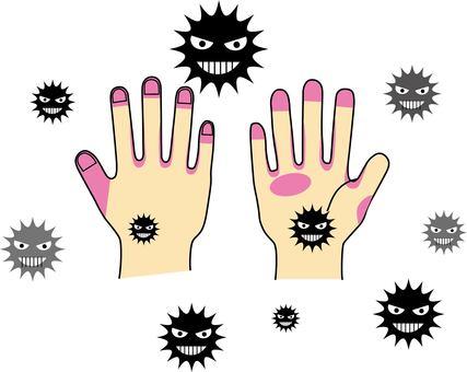 Finger hygiene
