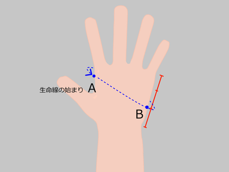 How to measure glove size